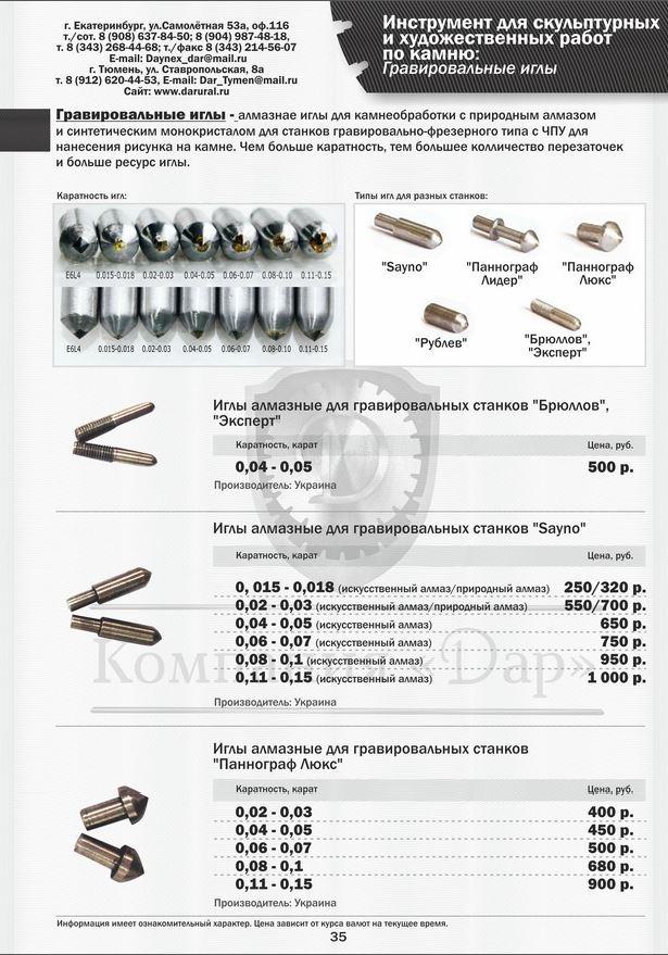 Обновленный прайс-лист компании Дар