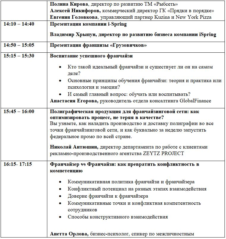 Конференция по франчайзингу