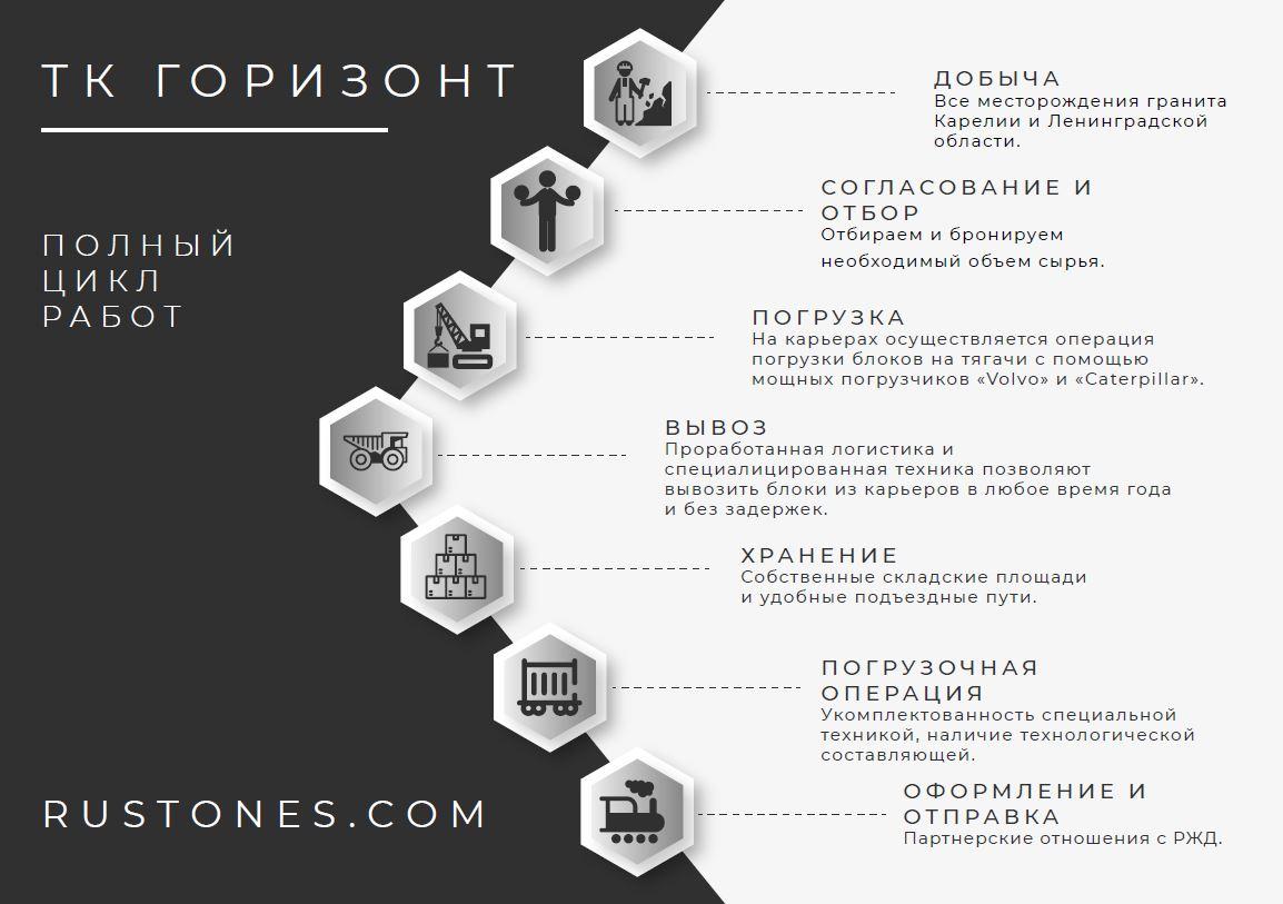 Компания ТК Горизонт