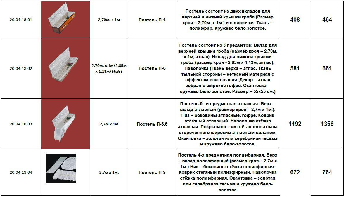 Каталог продукции Православного братства сщмч Ермогена