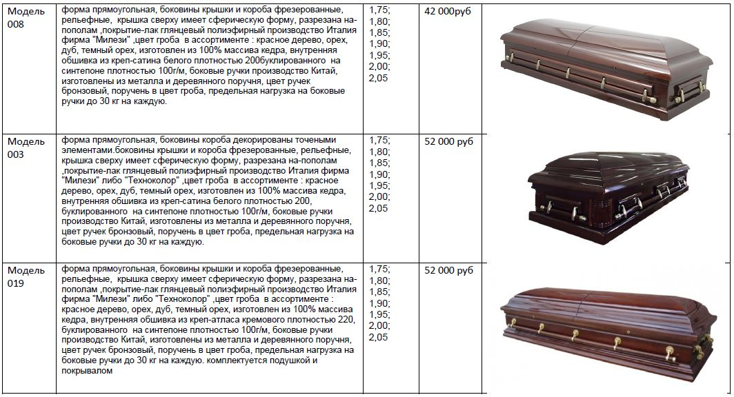Гробы ООО Стандарт