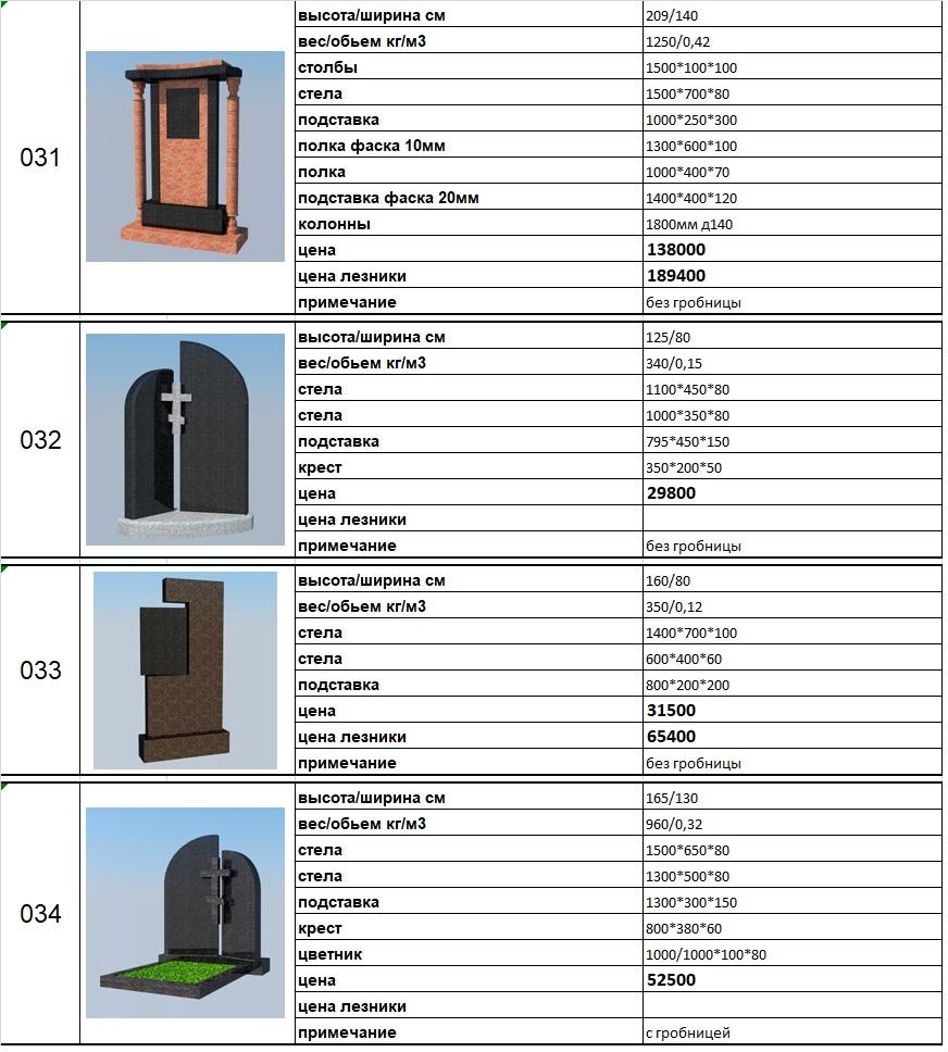 Цены оптовые на комбинированные памятники ПТК Каменный город