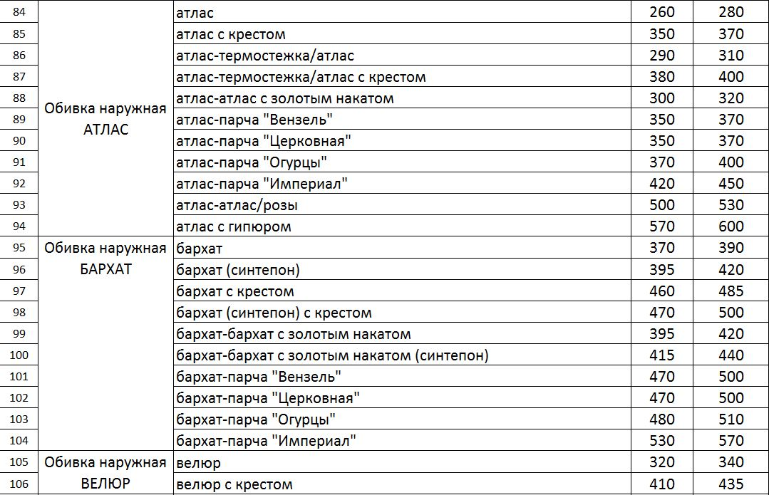 Обновлённый прайс от Петровича