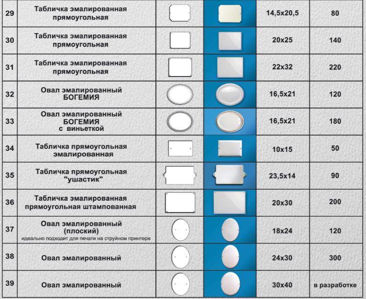 Обновленный прайс Ростовэмальизделия