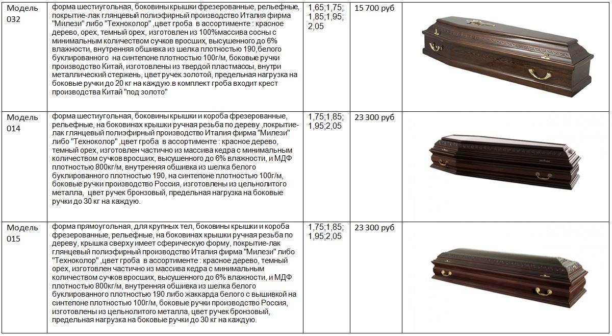 Обновленный каталог компании стандарт