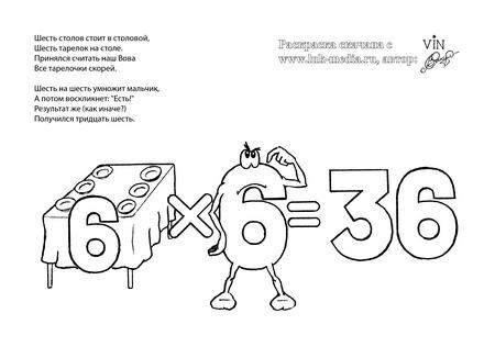 раскраска таблица умножения 6 на 6